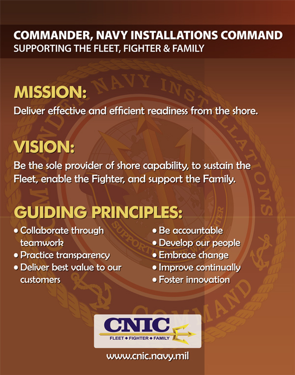 CNIC Mission Poster
